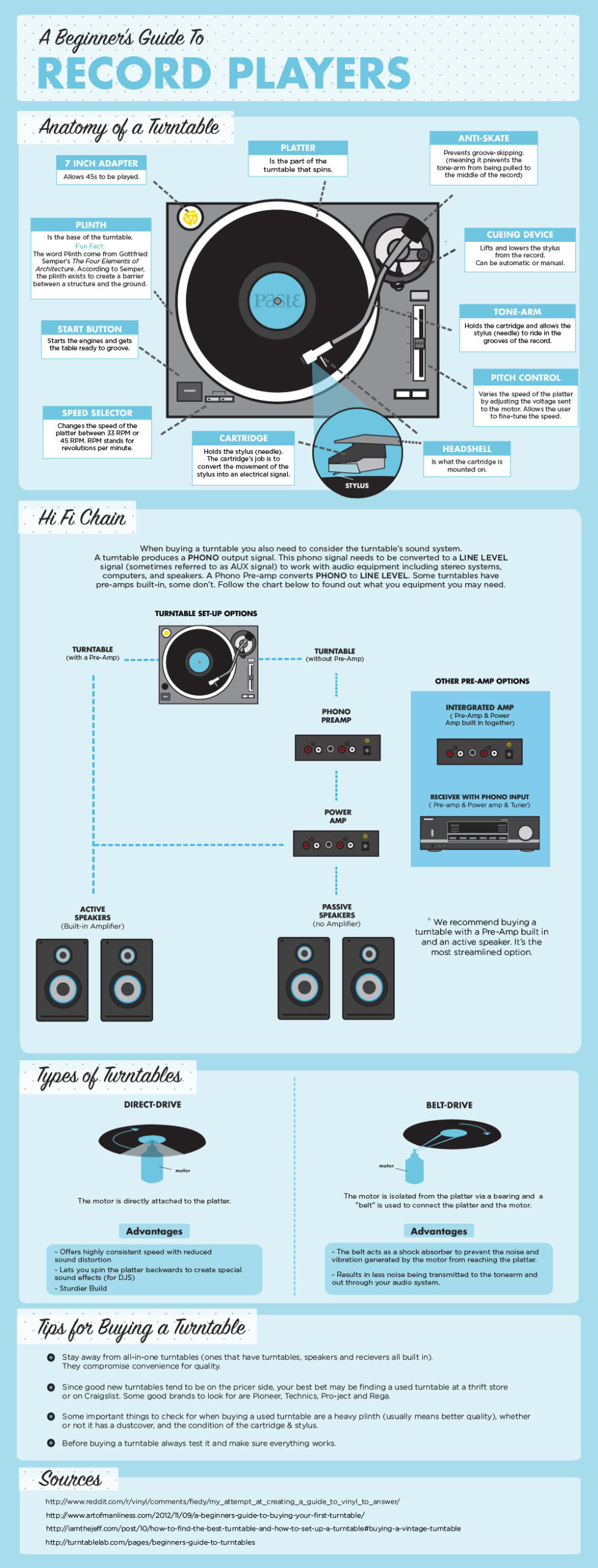 Guide-To-Turntables